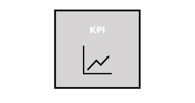 kpi brandoveho marketingu